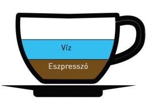 Americano kávétípus