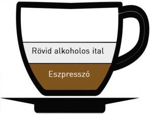 Corretto kávé