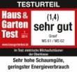 Graef MS61 Graef MS62 tejhabosító Haus und Garten Teszt